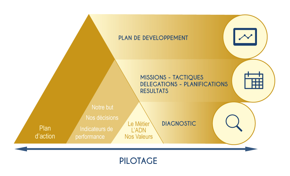 pilotage-cap-coste-consulting